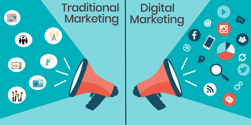Show the differences between the two types of marketing.